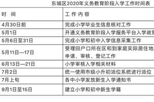 北京东城区2020年义务教育阶段入学政策发布