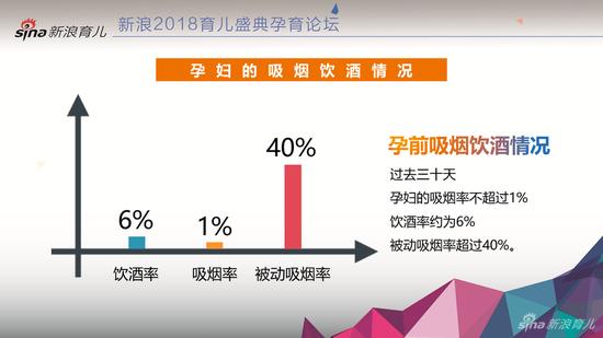 《中国孕产妇队列研究·协和》白皮书