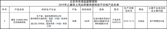 图源:北京市市场监督管理局2019年12月09日公示附件