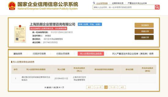 国家企业信用信息公示系统显示,上海凯朗企业管理咨询有限公司被列入经营异常名录。 官网截图