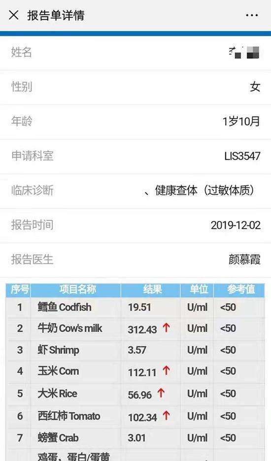 李女士今年12月,在宝宝吃舒儿呔一年多后检测,牛奶过敏仍然+3级。
