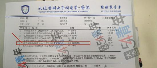 """大连医科大学附属第一医院检验报告单显示,赵某恒检测的""""梅毒螺旋体抗体""""项目显示为""""阳性""""。受访者提供"""