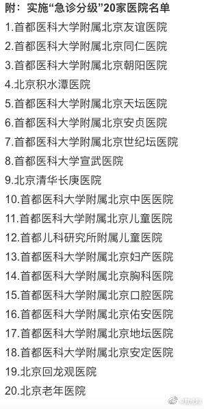 """实施""""急诊分级""""20家医院名单"""
