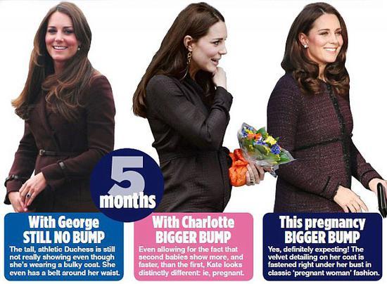 凯特怀孕5月对比照