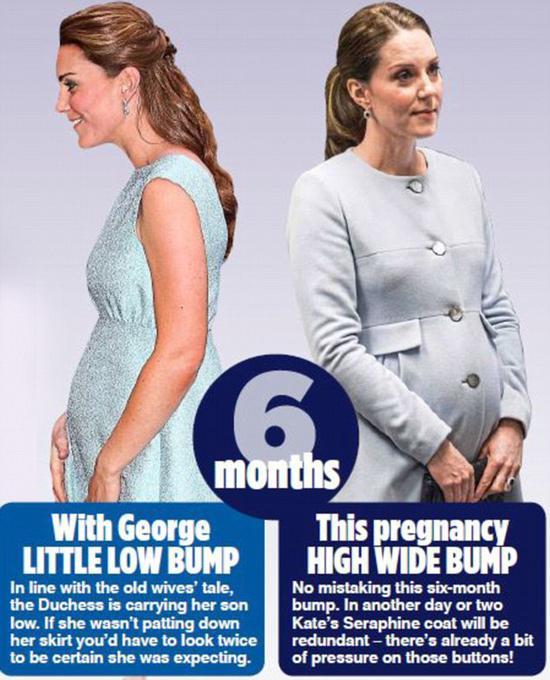 凯特怀孕6月对比照