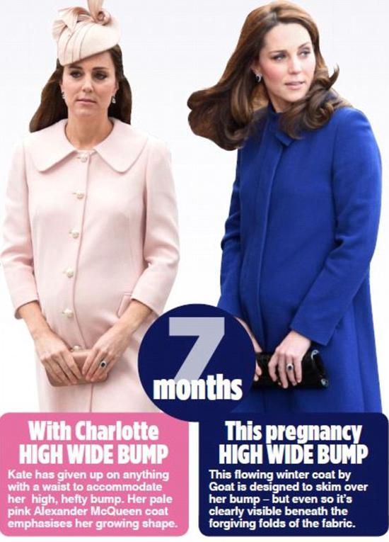 凯特怀孕7月对比照