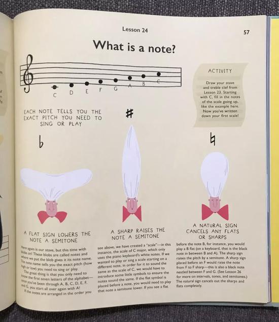 让孩子和国际教育接轨 音乐这一课必须得补上
