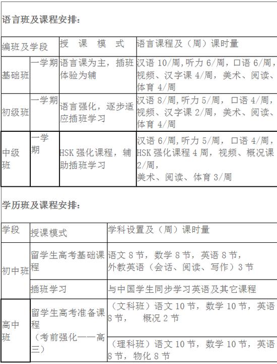 国际学校:北京市新英才学校2018年招生简章