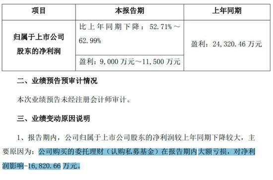"""上市公司踩雷私募产品:一个月亏损超97% """"闪崩""""股幕后悍庄显形"""