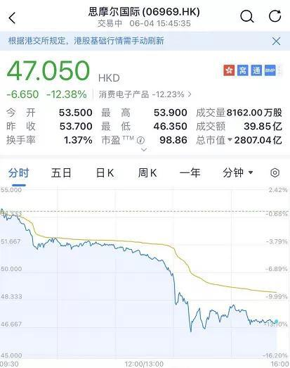 "A股""史上最尴尬"":一则""印花税""乌龙炒错股 股民又被套了?"