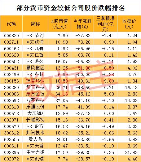 公主号博彩 - 燕郊房子1万/平米无人问津 部分项目仍宣传买房落户