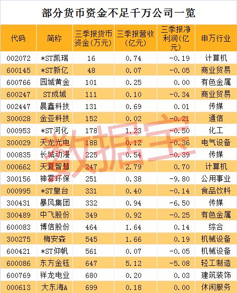 bbin官网新闻|苏宁金服53亿融资到位 金融布局再扩容