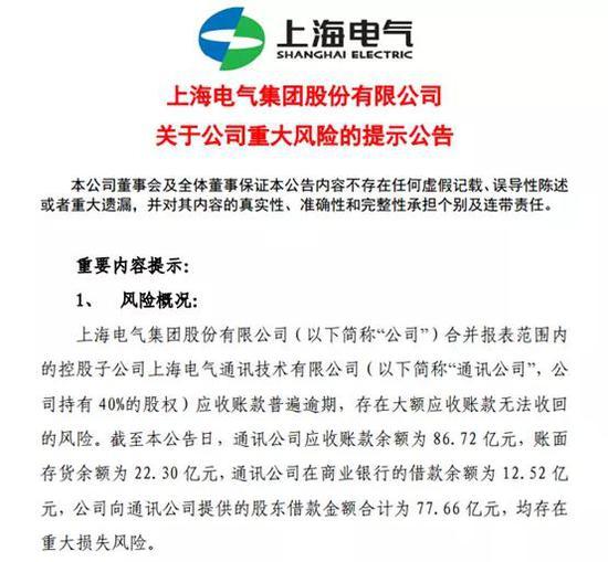 800亿白马股上海电气提示重大风险:子公司应收账款逾期 交易所紧急发函