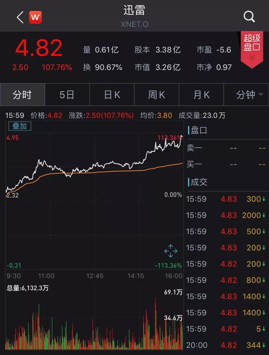 利来国际最给利的老牌平台官网 今日沪指跌0.09% 农林牧渔行业跌幅最大
