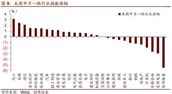招商策略:人民币汇率波动将如何影响A股?