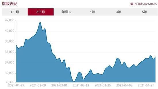 难怪创业板近期表现强劲 原来新上市ETF在集体抱团推升