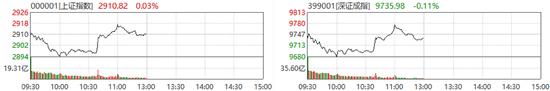 金沙城手机app|李迅雷:国内股市处于历史低位水平 应坚持价值投资