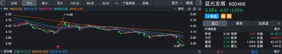 """杨铿辞去董事长职务 将权杖交予""""95后""""儿子杨武正"""