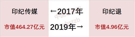 宝马娱乐在线pt游戏·冬季续航增程20%?威马热管理2.0技术解析