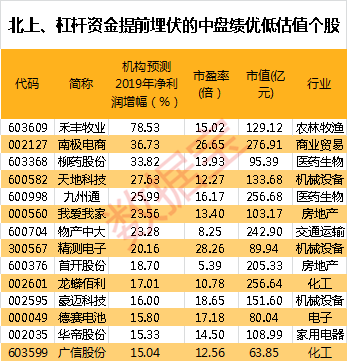 新白菜游乐城·陈云波:美非农利好不改美元回调