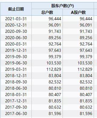 四川富豪、四川信托实控人被刑事拘留:股价暴跌超90% 10万股民踩雷