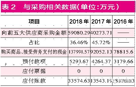 2018太阳城娱乐|雅诗兰黛11亿美元收购韩国化妆品牌Have&Be
