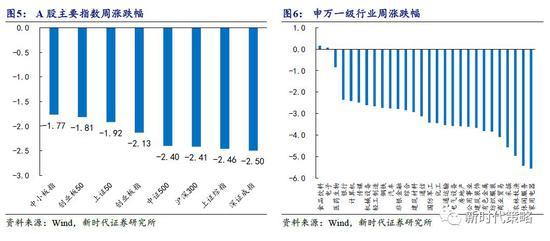 www.spj50.com - 收评:港股全天走势反复涨0.08% 新秀丽大涨近10%
