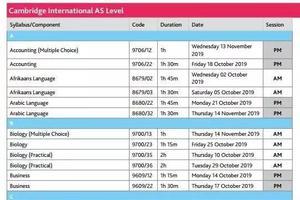 A-Level放榜在即 8月15日公布成績