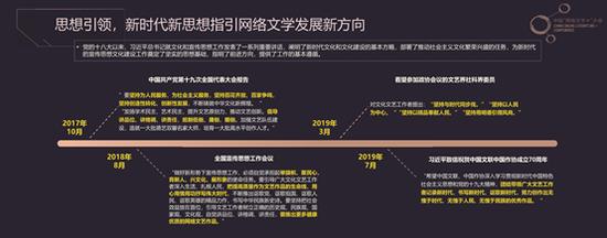 《2018中国网络文学发展报告》