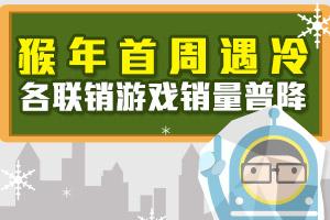 彩市图说第6期:开市即遇冷 各游戏销量普降