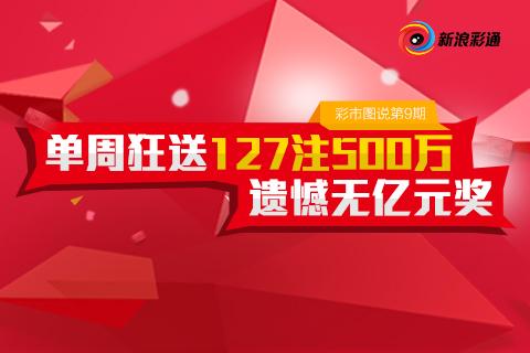 彩市图说第9期:单周狂送127注500万 遗憾无亿元奖