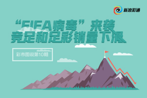 """彩市图说第10期:""""FIFA病毒""""致竞足和足彩销量下滑"""