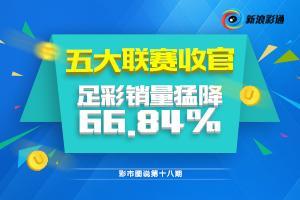 彩市图说第18期:五大联赛收官 足彩销量猛降66.84%