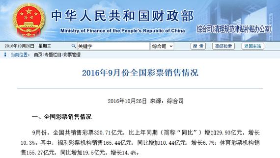 财政部:9月彩票销320.71亿元 涨幅10.3%