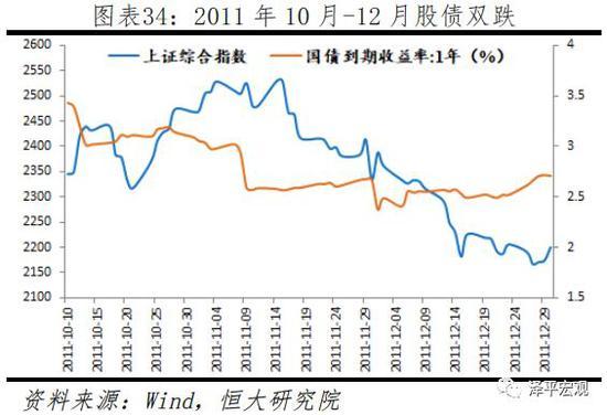 4.2  2012年二季度至2014年四季度(稳健中性)