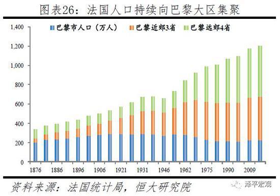 任泽平:全球房价大趋势