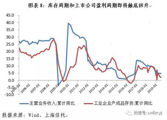 电子竞技产业分析 - 金沙江股权投资管理公司收警示函  基金存风险项目