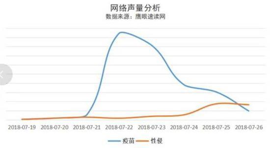 2018中国疫苗事件总结与思考