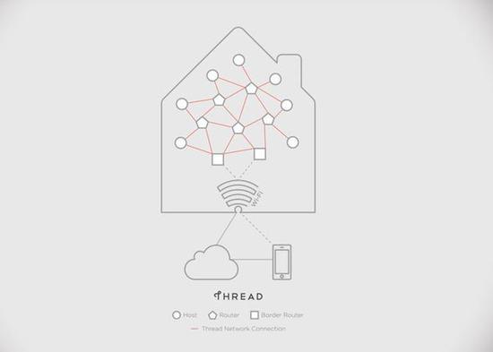 苹果加入智能家居组织 或加强HomeKit发展