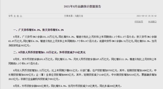 中国央行:8月份人民币贷款增加1.22万亿元 比上年同期少增631亿元
