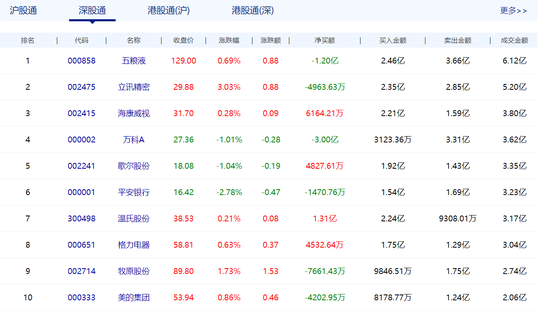 反水高博彩 - 2019年10月9日徐州市挂牌1宗住宅用地 起始价29800.00万元