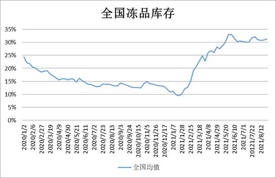 南华期货:大跌以后,生猪期价是否已达底部?