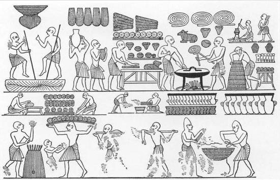 拉美西斯三世墓穴雕刻展示的皇家面包作坊