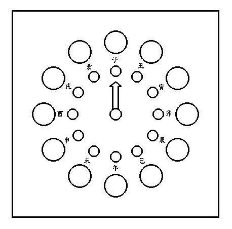 生肖币设计应以用户为导向改进