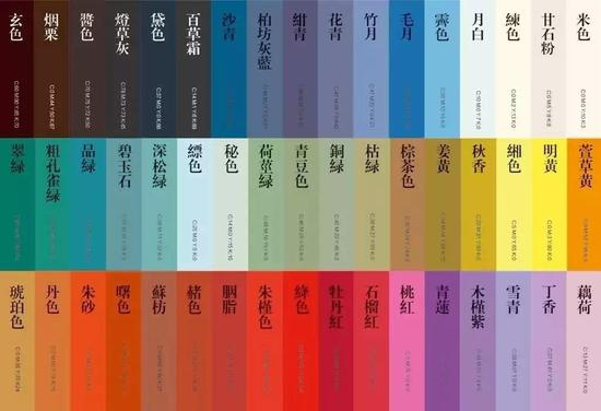 杂志社罗列的其中51种中国传统颜色