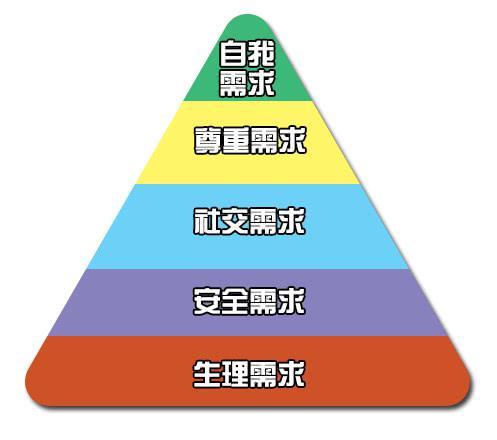耿纪朋:如何构建健康的艺术品市场
