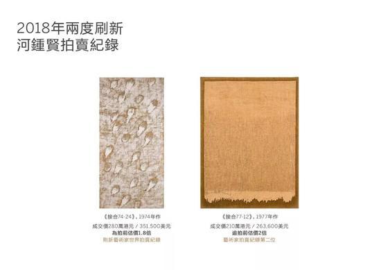 河钟贤作品两度刷新艺术家世界拍卖纪录