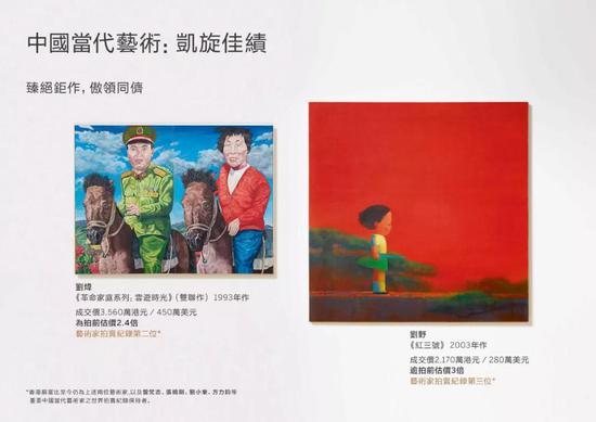 中国当代艺术:臻绝巨作,傲领同侪