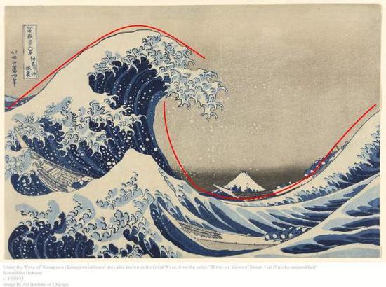 """作品中浪尖处的细碎线条更被梵高称为""""鹫爪""""。"""