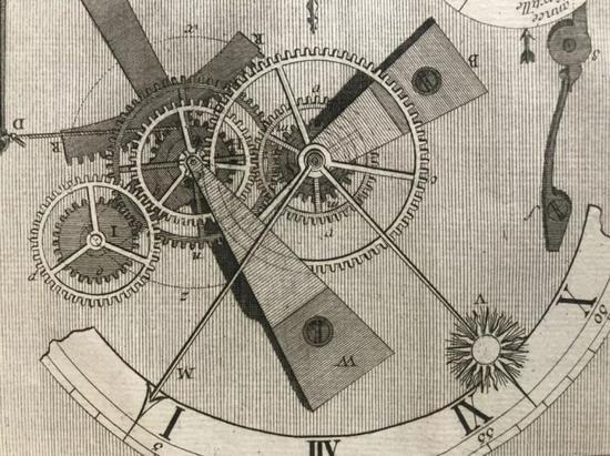 1759年法国巴黎出版《钟表学》钟表构造图